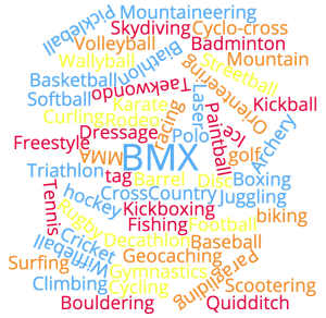sports wordcloud3